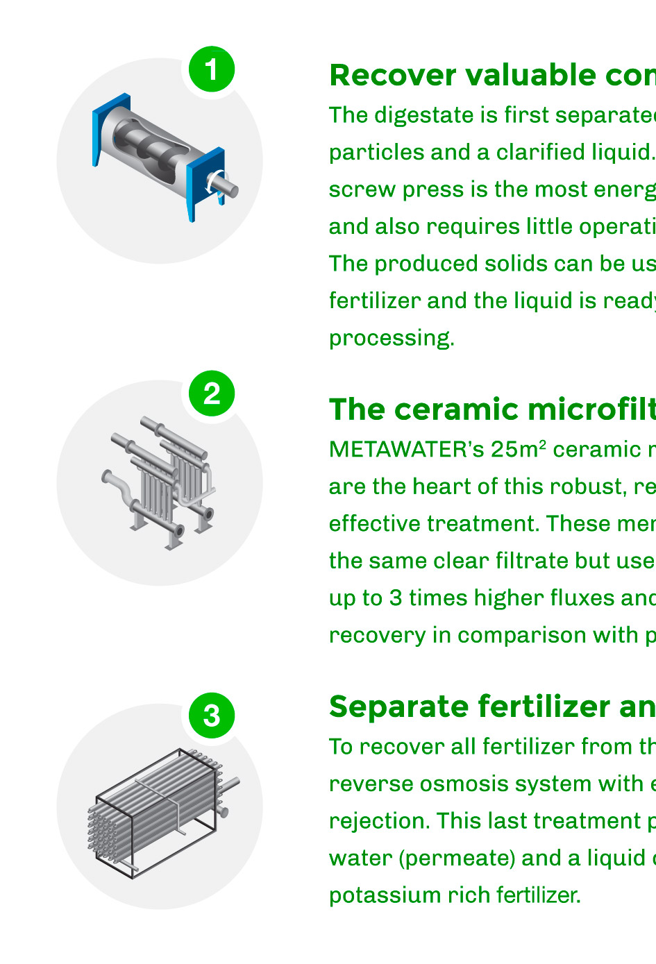 Infographics Water Services